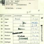 startkaart 1997 jan de boer